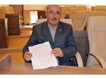 Kastamonu'da Mhp'li Meclis Üyesinden Kadro Tepkisi