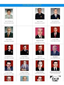 Hüseyin Çapkın'ın Fotoğrafı Bursa Emniyet Müdürlüğünün Sitesinden De Kaldırıldı