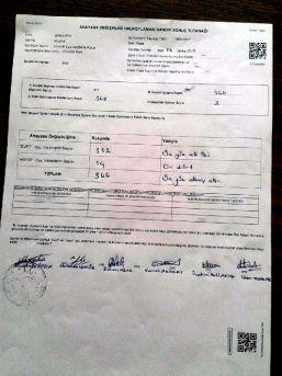 Datça'daki Geçici Işçilerin Şanlıurfa'daki Oyları Araştırılacak