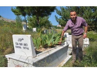 Eda Nur'un Ölümüyle Ilgili Askeri Savcılığın Takipsizlik Kararı Verdiği Dosyaya Inceleme