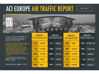 Atatürk Havalimanı, Temmuz Ayında Avrupa İkincisi Oldu