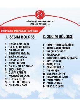 Koç Adaylıktan İstifa Etti, Mhp İzmir Listesi Değişti
