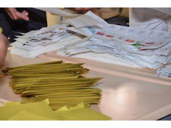 Balıkesir'de Oy Verme İşlemi Tamamlandı